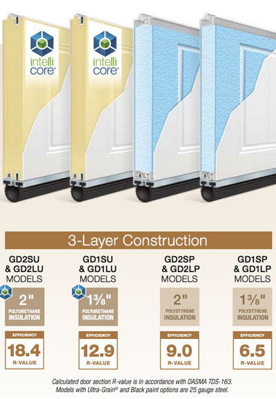 Gallery Wood Grain Insulation
